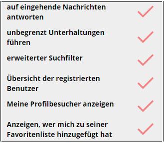 Sexkontakte Österreich